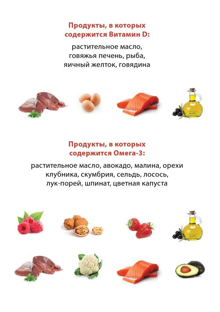 Продукты, в которых содержится витамин D и Омега-3